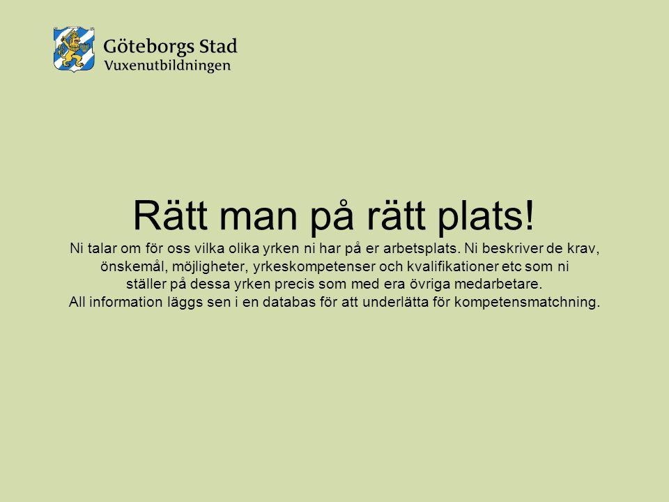 Integrationsplatsbanken Databasen där medverkande arbetsplatser i Göteborg läggs in och blir till Integrationsplatser.