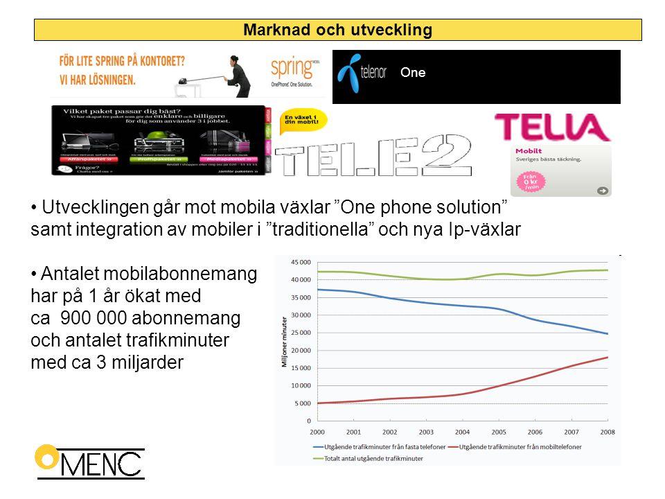 """• Utvecklingen går mot mobila växlar """"One phone solution"""" samt integration av mobiler i """"traditionella"""" och nya Ip-växlar • Antalet mobilabonnemang ha"""