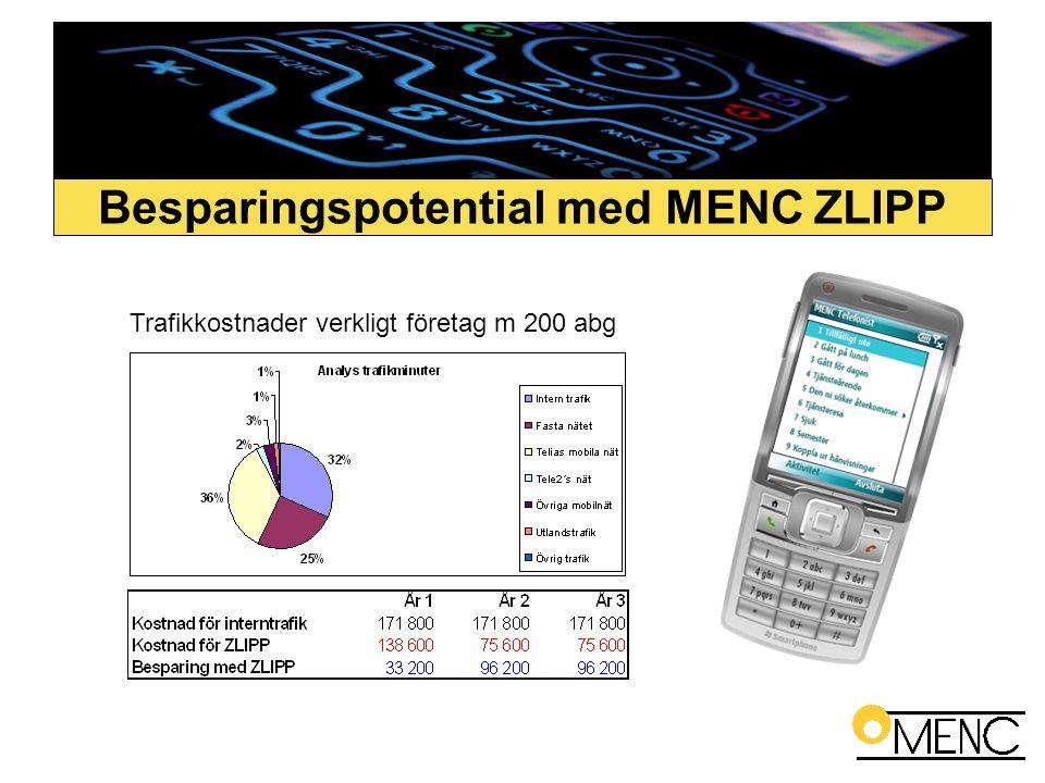 Besparingspotential med MENC ZLIPP Trafikkostnader verkligt företag m 200 abg