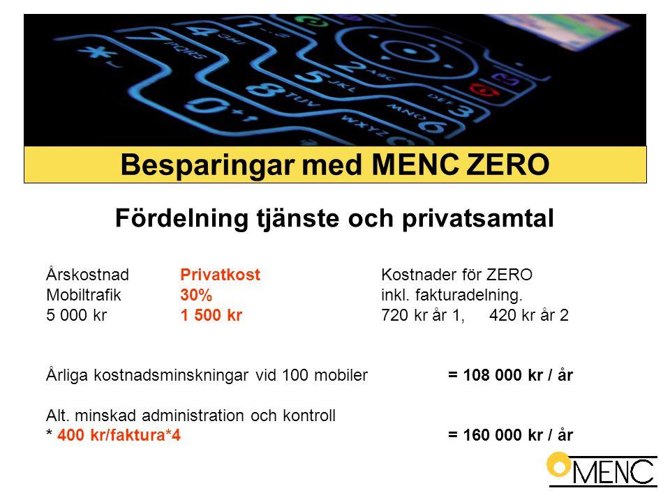 Fördelning tjänste och privatsamtal Årskostnad PrivatkostKostnader för ZERO Mobiltrafik30%inkl. fakturadelning. 5 000 kr1 500 kr720 kr år 1, 420 kr år