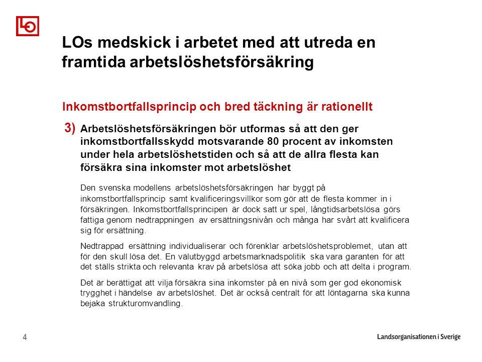4 Inkomstbortfallsprincip och bred täckning är rationellt 3) Arbetslöshetsförsäkringen bör utformas så att den ger inkomstbortfallsskydd motsvarande 80 procent av inkomsten under hela arbetslöshetstiden och så att de allra flesta kan försäkra sina inkomster mot arbetslöshet Den svenska modellens arbetslöshetsförsäkringen har byggt på inkomstbortfallsprincip samt kvalificeringsvillkor som gör att de flesta kommer in i försäkringen.