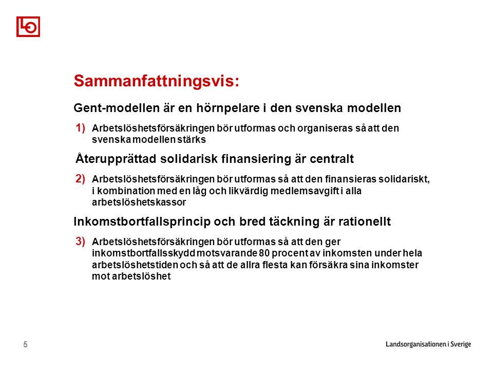 5 Sammanfattningsvis: Gent-modellen är en hörnpelare i den svenska modellen 1) Arbetslöshetsförsäkringen bör utformas och organiseras så att den svenska modellen stärks Återupprättad solidarisk finansiering är centralt 2) Arbetslöshetsförsäkringen bör utformas så att den finansieras solidariskt, i kombination med en låg och likvärdig medlemsavgift i alla arbetslöshetskassor Inkomstbortfallsprincip och bred täckning är rationellt 3) Arbetslöshetsförsäkringen bör utformas så att den ger inkomstbortfallsskydd motsvarande 80 procent av inkomsten under hela arbetslöshetstiden och så att de allra flesta kan försäkra sina inkomster mot arbetslöshet