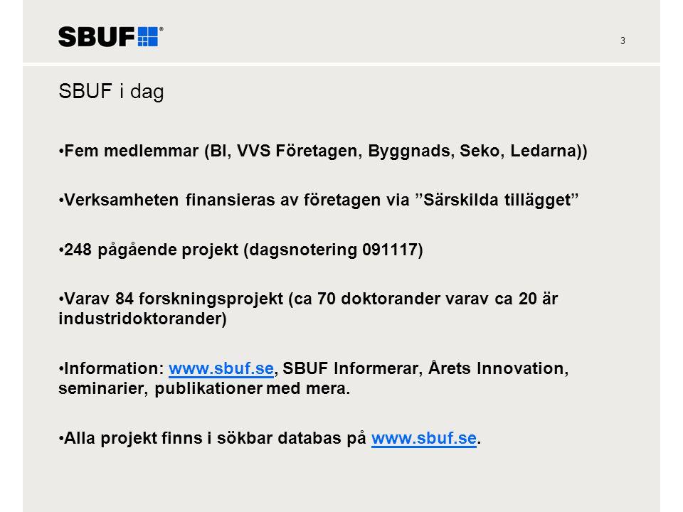 3 SBUF i dag •Fem medlemmar (BI, VVS Företagen, Byggnads, Seko, Ledarna)) •Verksamheten finansieras av företagen via Särskilda tillägget •248 pågående projekt (dagsnotering 091117) •Varav 84 forskningsprojekt (ca 70 doktorander varav ca 20 är industridoktorander) •Information: www.sbuf.se, SBUF Informerar, Årets Innovation, seminarier, publikationer med mera.www.sbuf.se •Alla projekt finns i sökbar databas på www.sbuf.se.www.sbuf.se