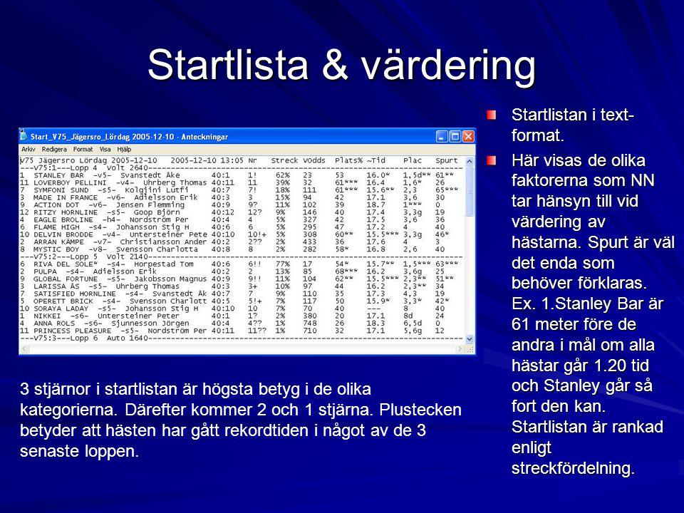 Startlista & värdering Startlistan i text- format.