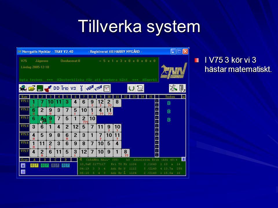 Tillverka system I V75 3 kör vi 3 hästar matematiskt.