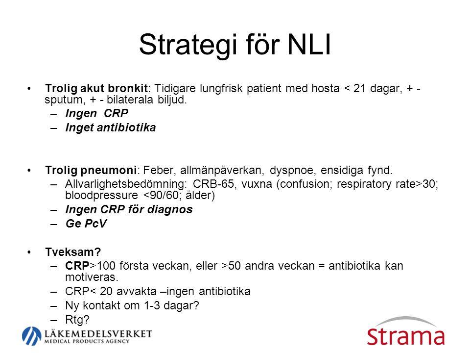 Strategi för NLI •Trolig akut bronkit: Tidigare lungfrisk patient med hosta < 21 dagar, + - sputum, + - bilaterala biljud. –Ingen CRP –Inget antibioti