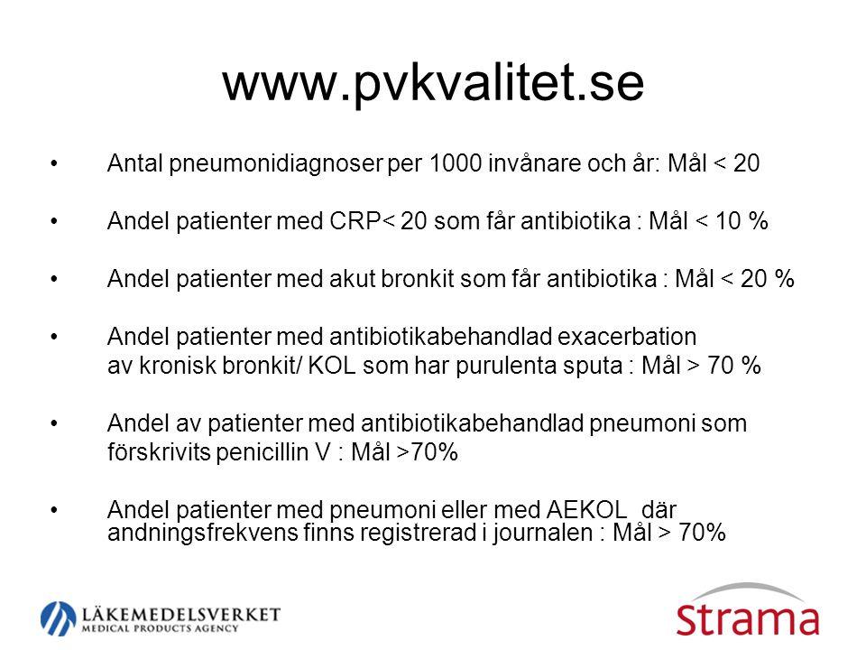 www.pvkvalitet.se •Antal pneumonidiagnoser per 1000 invånare och år: Mål < 20 •Andel patienter med CRP< 20 som får antibiotika : Mål < 10 % •Andel patienter med akut bronkit som får antibiotika : Mål < 20 % •Andel patienter med antibiotikabehandlad exacerbation av kronisk bronkit/ KOL som har purulenta sputa : Mål > 70 % •Andel av patienter med antibiotikabehandlad pneumoni som förskrivits penicillin V : Mål >70% •Andel patienter med pneumoni eller med AEKOL där andningsfrekvens finns registrerad i journalen : Mål > 70%