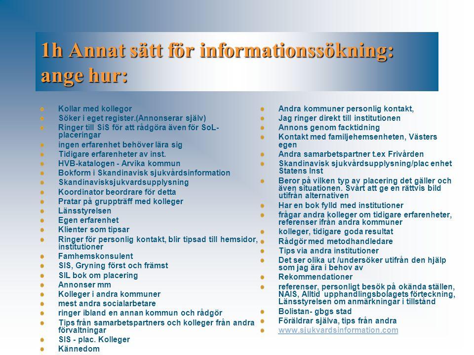 1h Annat sätt för informationssökning: ange hur: Kollar med kollegor Söker i eget register.(Annonserar själv) Ringer till SiS för att rådgöra även för