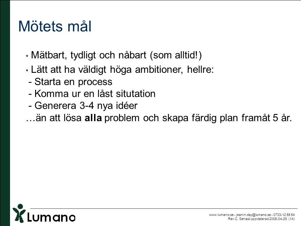 www.lumano.se - jeanin.day@lumano.se - 0733-12 55 54 Rev C. Senast uppdaterad 2005-04-26 (14) Mötets mål • Mätbart, tydligt och nåbart (som alltid!) •