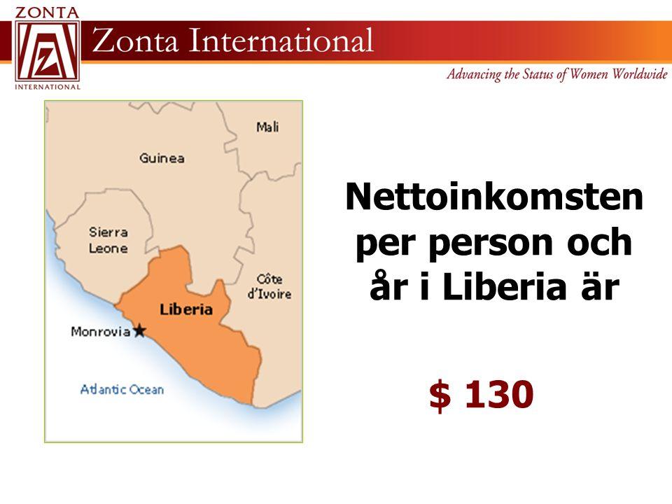 Nettoinkomsten per person och år i Liberia är $ 130