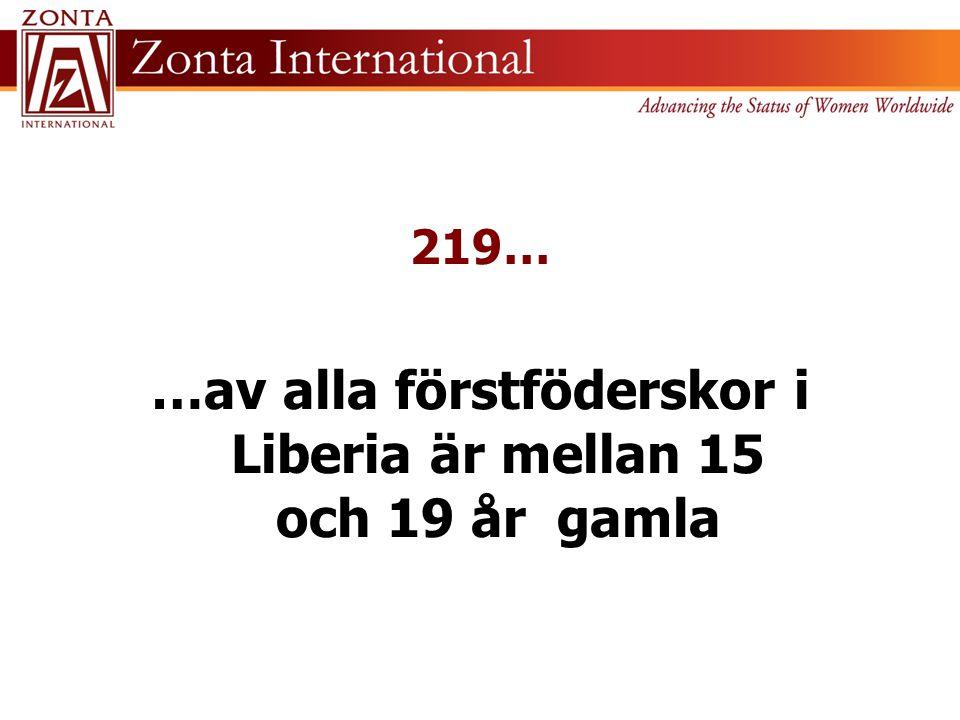 219… …av alla förstföderskor i Liberia är mellan 15 och 19 år gamla