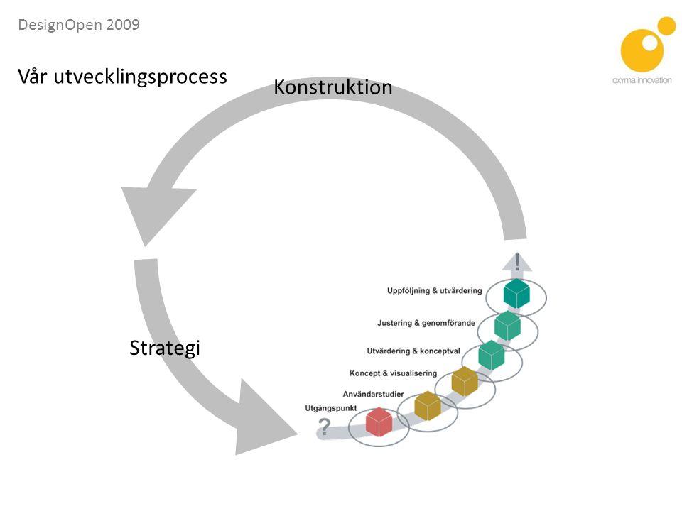 DesignOpen 2009 Syntes -kombinera separata element för att forma en sammanhängande helhet • visualisera och gestalta, kommunicera genom skisser • brainstorming • modeller, gestalta och kommunicera • CAD-modeller • funktionsmodeller Byte av verktyg utvecklar koncepten