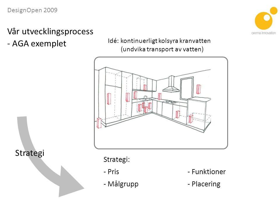 DesignOpen 2009 Strategi Strategi: - Pris- Funktioner - Målgrupp- Placering - AGA exemplet Vår utvecklingsprocess Idé: kontinuerligt kolsyra kranvatten (undvika transport av vatten)