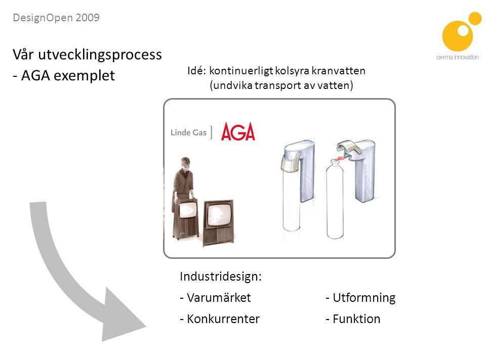 DesignOpen 2009 Industridesign: - Varumärket - Utformning - Konkurrenter- Funktion - AGA exemplet Vår utvecklingsprocess Idé: kontinuerligt kolsyra kranvatten (undvika transport av vatten)