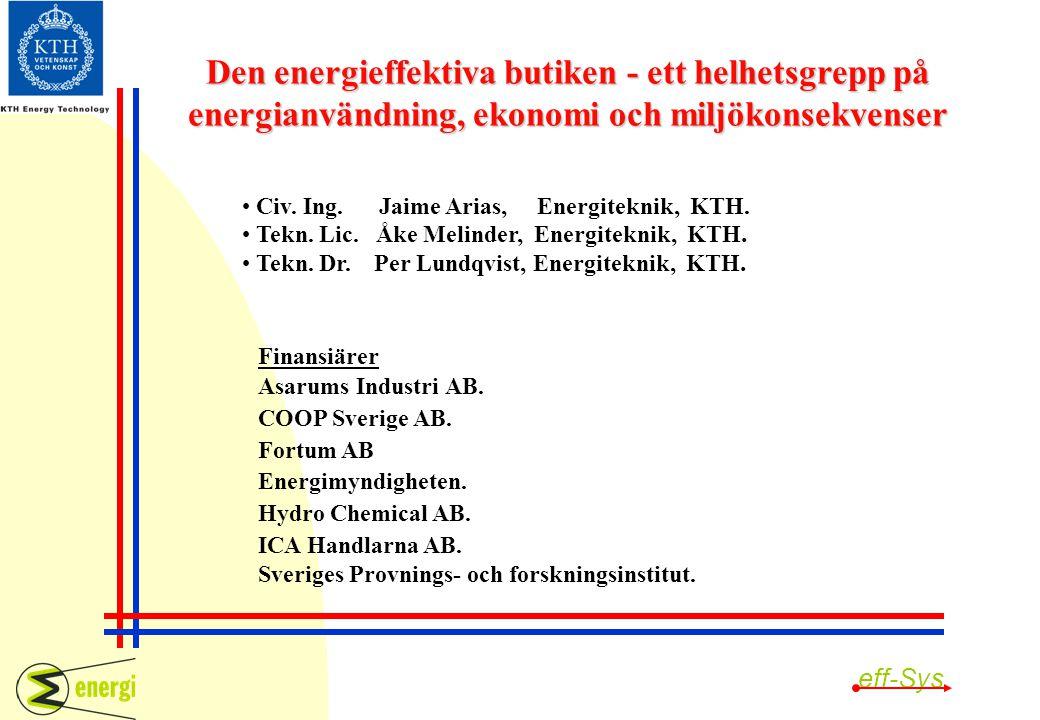 Den energieffektiva butiken - ett helhetsgrepp på energianvändning, ekonomi och miljökonsekvenser • Civ.