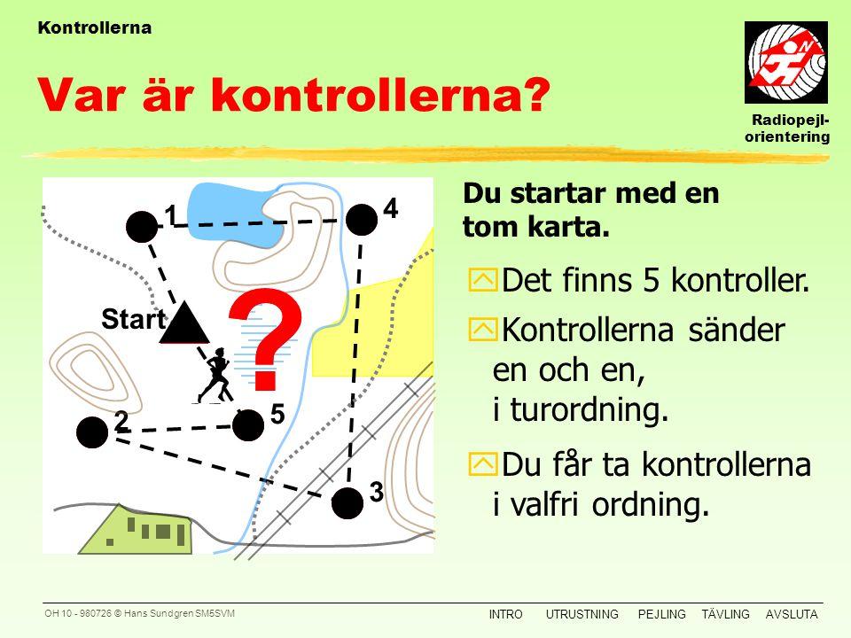 Radiopejl- orientering INTROUTRUSTNINGPEJLINGTÄVLINGAVSLUTA OH 9 - 980726 © Hans Sundgren SM5SVM Mottagare Radiopejlmottagare Utrustning Finns två typ