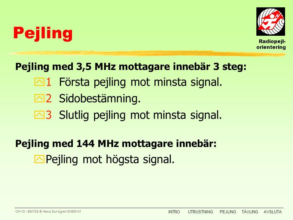 Radiopejl- orientering INTROUTRUSTNINGPEJLINGTÄVLINGAVSLUTA OH 12 - 980726 © Hans Sundgren SM5SVM 0 min 5 min 10 min 15 min Sändnings-schema Vid 5 kon