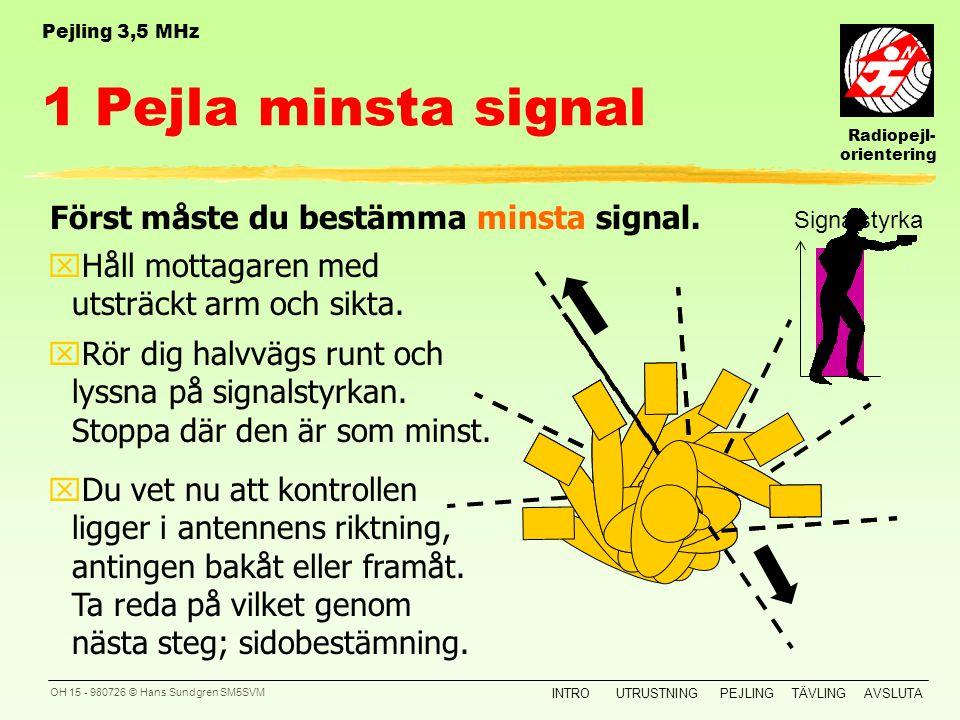 Radiopejl- orientering INTROUTRUSTNINGPEJLINGTÄVLINGAVSLUTA OH 14 - 980726 © Hans Sundgren SM5SVM Pejlmottagare 3.5 MHz Pejling 3,5 MHz Den vanligaste