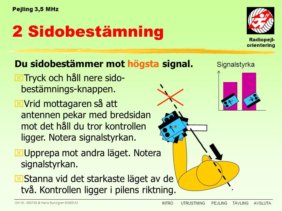 Radiopejl- orientering INTROUTRUSTNINGPEJLINGTÄVLINGAVSLUTA OH 15 - 980726 © Hans Sundgren SM5SVM 1 Pejla minsta signal Pejling 3,5 MHz Först måste du