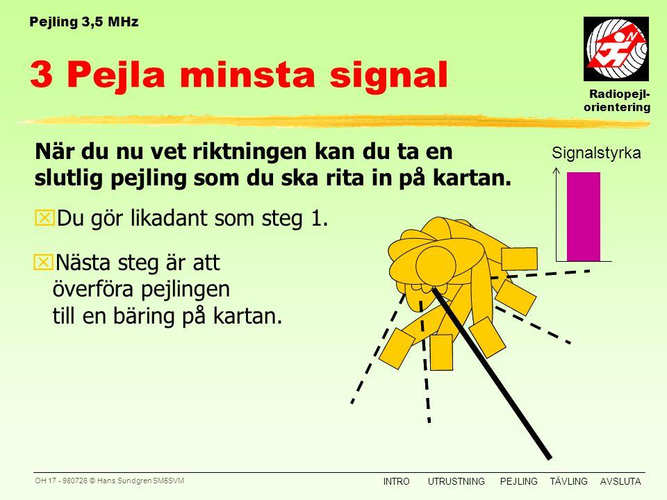 Radiopejl- orientering INTROUTRUSTNINGPEJLINGTÄVLINGAVSLUTA OH 16 - 980726 © Hans Sundgren SM5SVM 2 Sidobestämning Pejling 3,5 MHz Du sidobestämmer mo