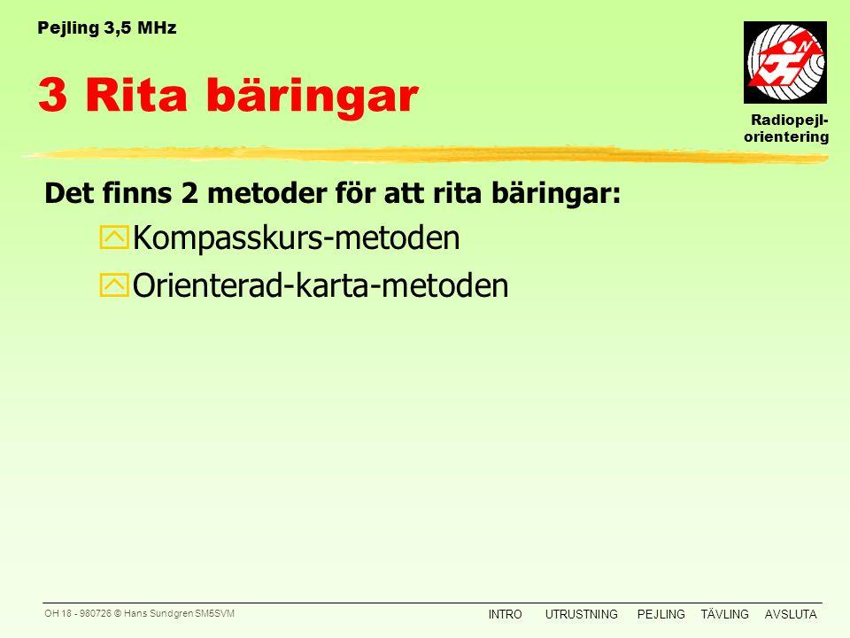 Radiopejl- orientering INTROUTRUSTNINGPEJLINGTÄVLINGAVSLUTA OH 17 - 980726 © Hans Sundgren SM5SVM 3 Pejla minsta signal Pejling 3,5 MHz När du nu vet