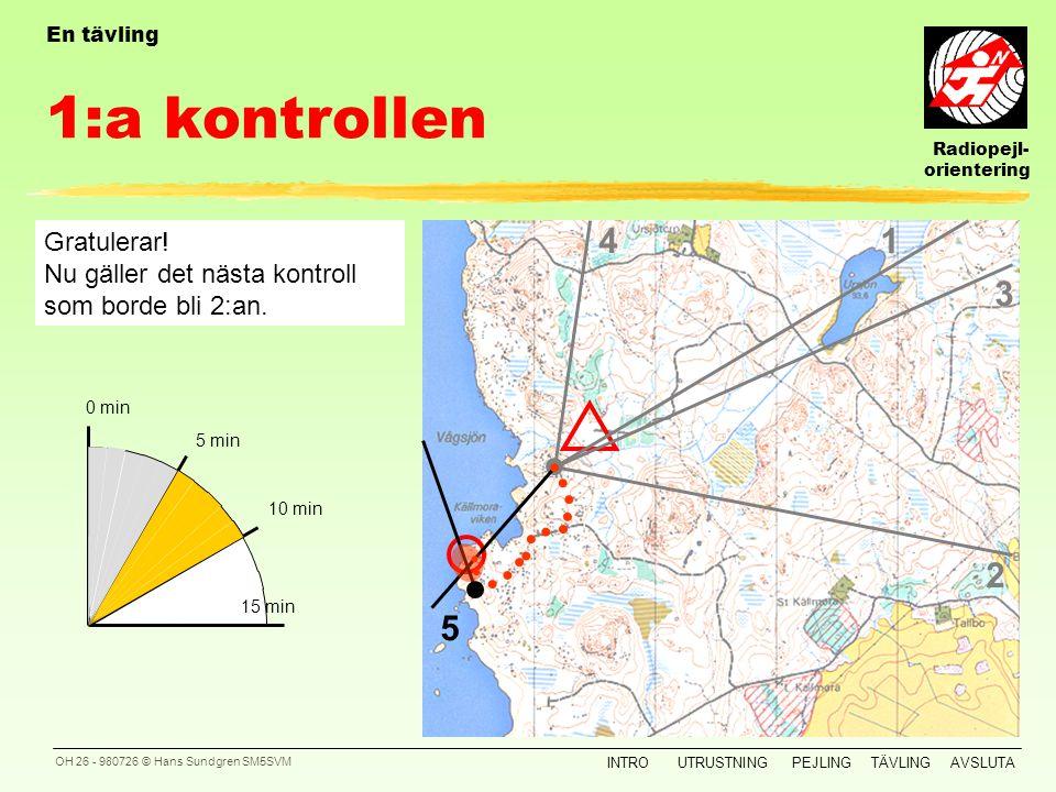 Radiopejl- orientering INTROUTRUSTNINGPEJLINGTÄVLINGAVSLUTA OH 25 - 980726 © Hans Sundgren SM5SVM Start + 1:a pejlingar En tävling 1 3 2 4 5 0 min 5 m