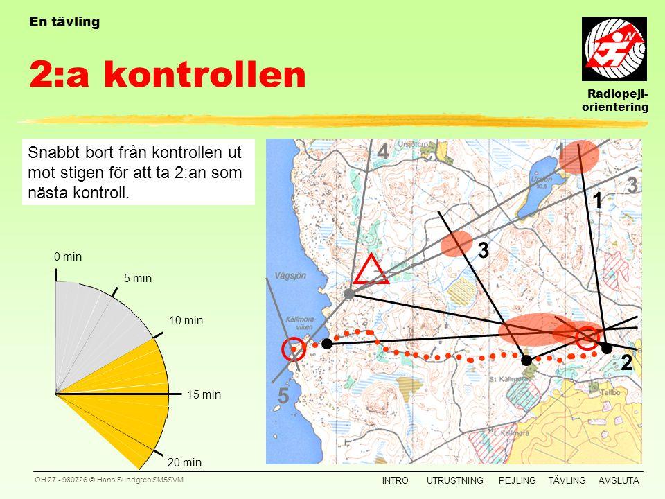 Radiopejl- orientering INTROUTRUSTNINGPEJLINGTÄVLINGAVSLUTA OH 26 - 980726 © Hans Sundgren SM5SVM 1:a kontrollen En tävling 1 3 2 4 5 0 min 5 min 10 m