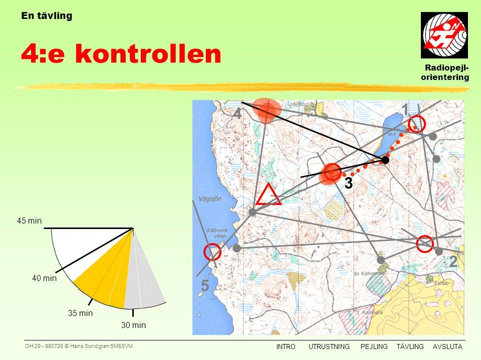 Radiopejl- orientering INTROUTRUSTNINGPEJLINGTÄVLINGAVSLUTA OH 28 - 980726 © Hans Sundgren SM5SVM 3:e kontrollen En tävling 1 2 4 5 15 min 20 min 25 m