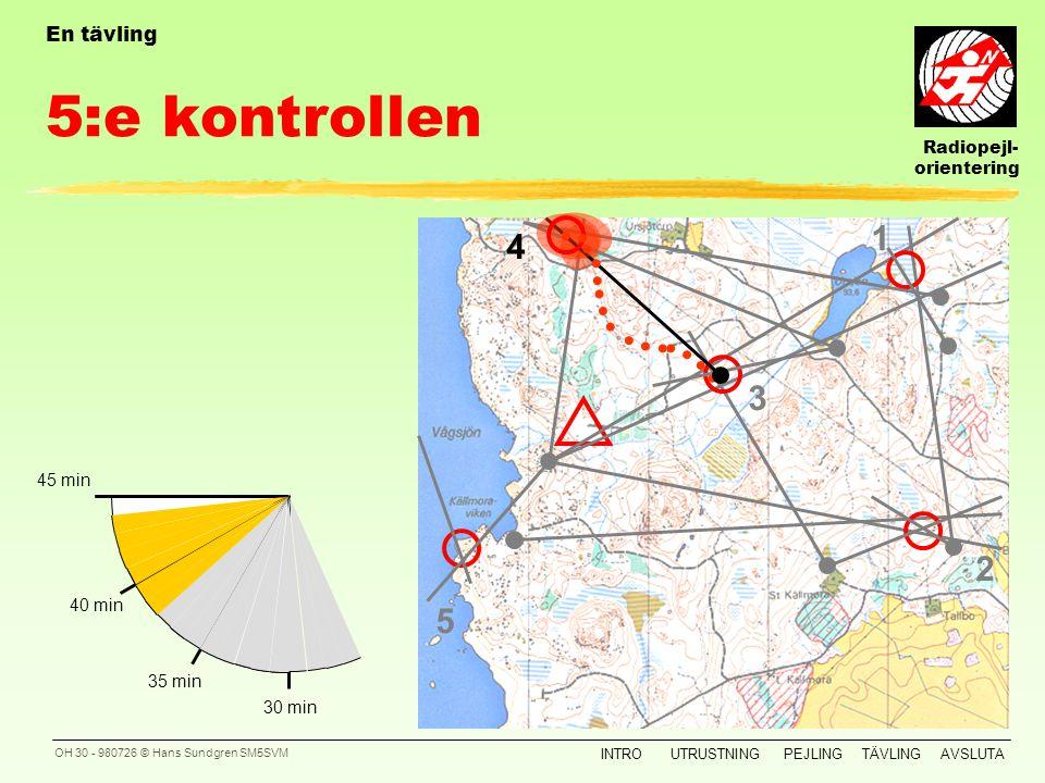 Radiopejl- orientering INTROUTRUSTNINGPEJLINGTÄVLINGAVSLUTA OH 29 - 980726 © Hans Sundgren SM5SVM 4:e kontrollen En tävling 1 3 2 5 4 30 min 45 min 40