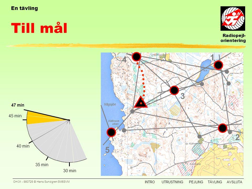 Radiopejl- orientering INTROUTRUSTNINGPEJLINGTÄVLINGAVSLUTA OH 30 - 980726 © Hans Sundgren SM5SVM 5:e kontrollen En tävling 1 3 2 5 4 30 min 45 min 40