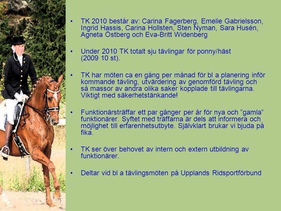 •TK 2010 består av: Carina Fagerberg, Emelie Gabrielsson, Ingrid Hassis, Carina Hollsten, Sten Nyman, Sara Husén, Agneta Östberg och Eva-Britt Widenberg •Under 2010 TK totalt sju tävlingar för ponny/häst (2009 10 st).