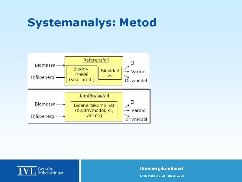 Bioenergikombinat Linus Hagberg, 25 januari 2008 Systemanalys: Metod