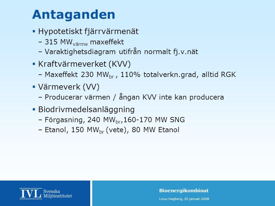 Bioenergikombinat Linus Hagberg, 25 januari 2008 Antaganden  Hypotetiskt fjärrvärmenät –315 MW värme maxeffekt –Varaktighetsdiagram utifrån normalt fj.v.nät  Kraftvärmeverket (KVV) –Maxeffekt 230 MW br, 110% totalverkn.grad, alltid RGK  Värmeverk (VV) –Producerar värmen / ångan KVV inte kan producera  Biodrivmedelsanläggning –Förgasning, 240 MW br,160-170 MW SNG –Etanol, 150 MW br (vete), 80 MW Etanol