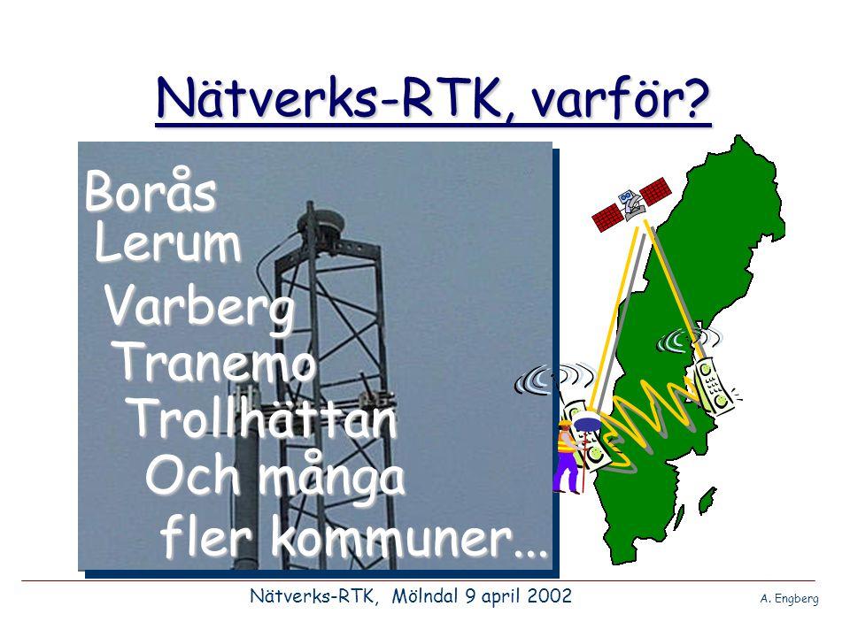 •Varför en central nätverks-RTK-tjänst.