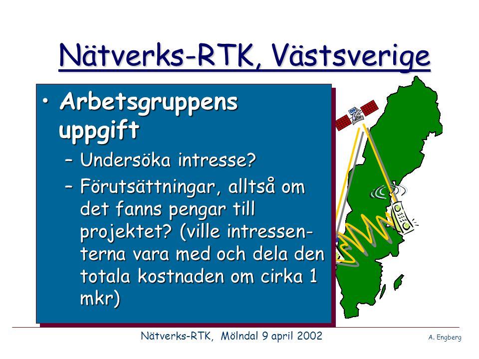 Nätverks-RTK, Västsverige •Intressenter.