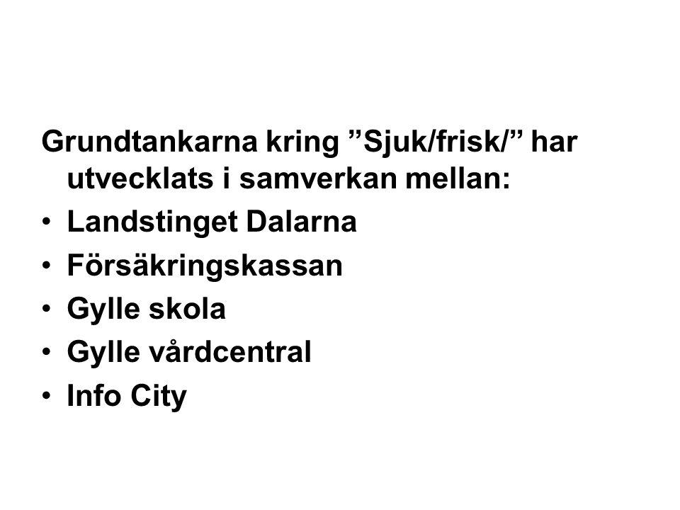 Grundtankarna kring Sjuk/frisk/ har utvecklats i samverkan mellan: •Landstinget Dalarna •Försäkringskassan •Gylle skola •Gylle vårdcentral •Info City