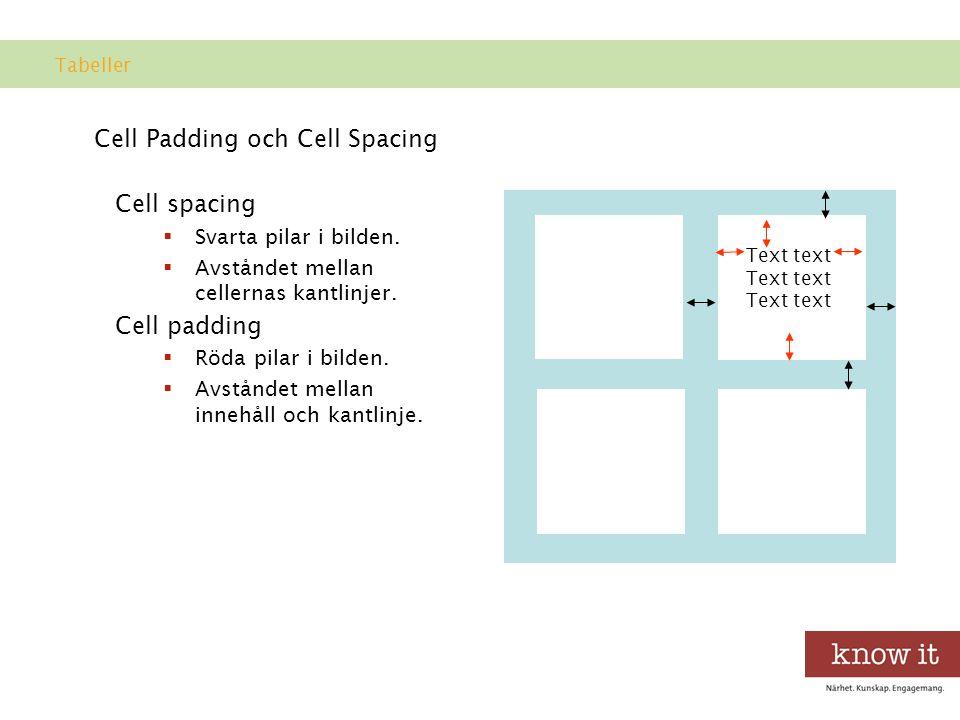 Cell Padding och Cell Spacing Cell spacing  Svarta pilar i bilden.