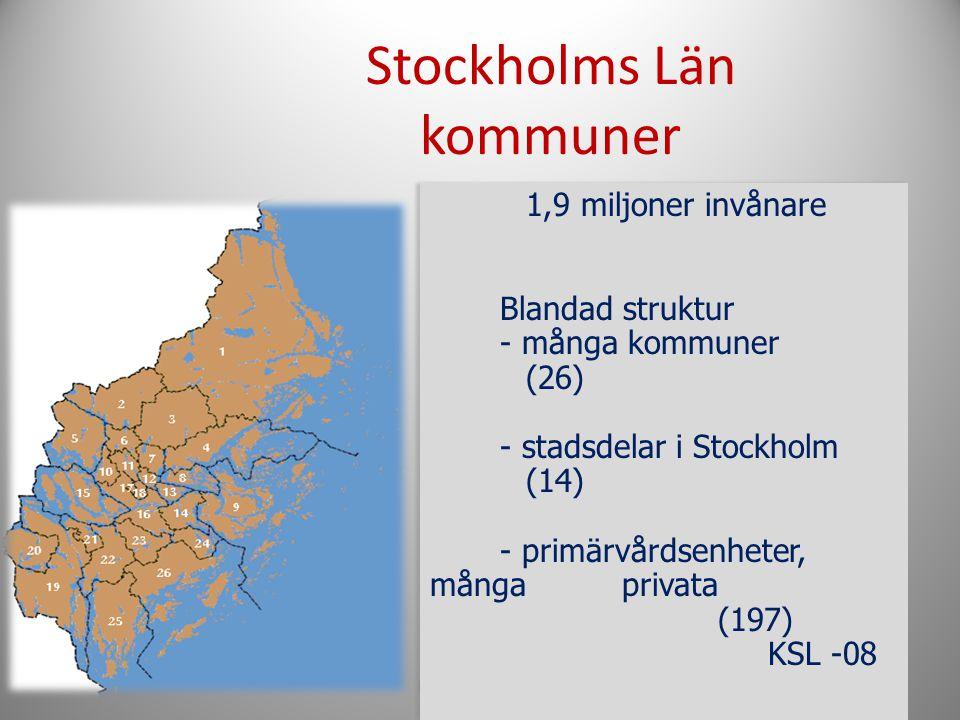 Stockholms Län kommuner 1,9 miljoner invånare Blandad struktur - många kommuner (26) - stadsdelar i Stockholm (14) - primärvårdsenheter, många privata
