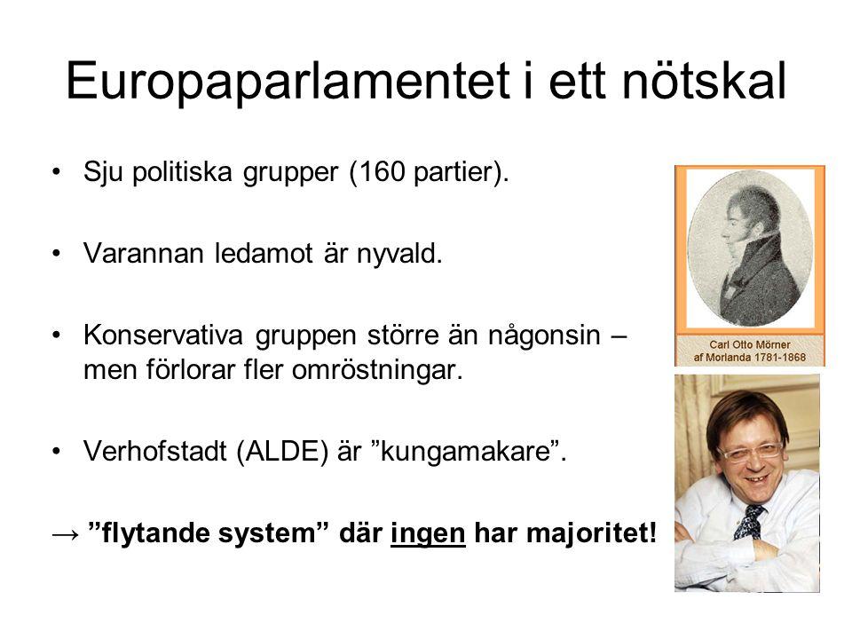 Europaparlamentet i ett nötskal •Sju politiska grupper (160 partier). •Varannan ledamot är nyvald. •Konservativa gruppen större än någonsin – men förl