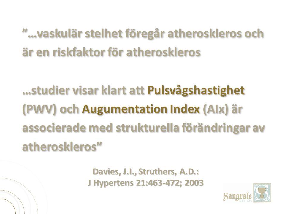 """Davies, J.I., Struthers, A.D.: J Hypertens 21:463-472; 2003 """"…vaskulär stelhet föregår atheroskleros och är en riskfaktor för atheroskleros …studier v"""