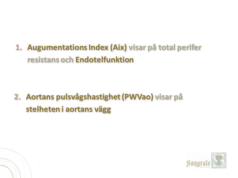 1. Augumentations Index (Aix) visar på total perifer resistans och Endotelfunktion 2. Aortans pulsvågshastighet (PWVao) visar på stelheten i aortans v