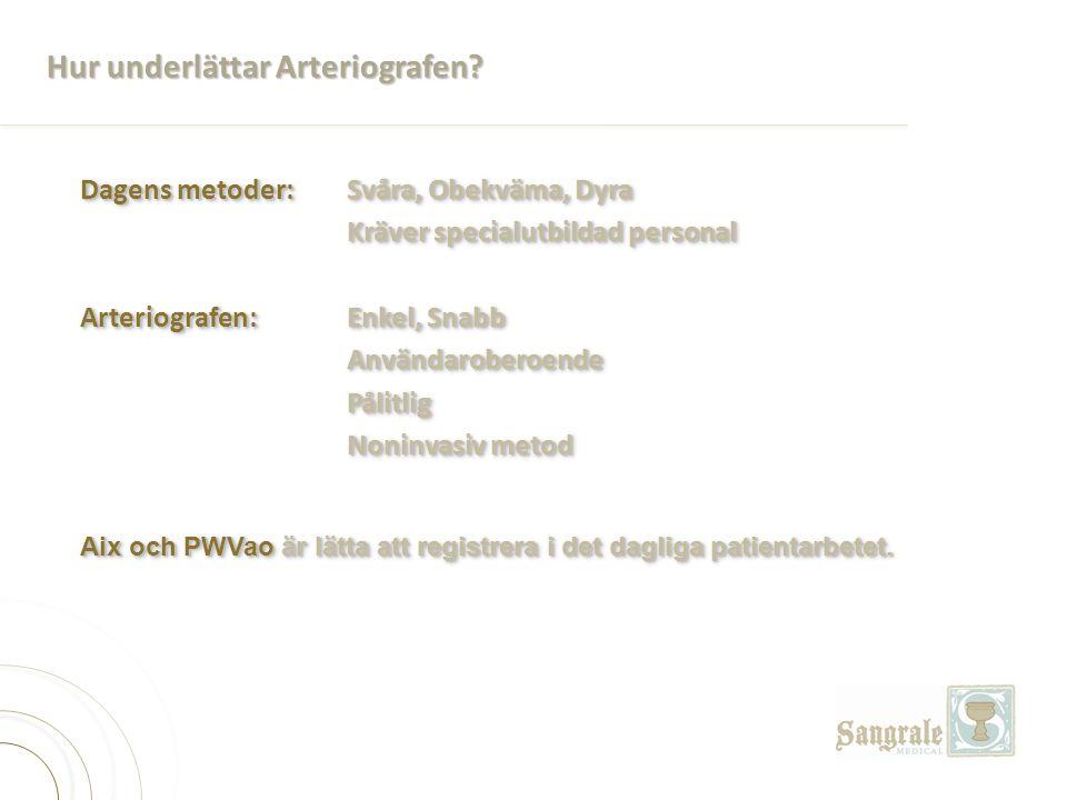 Dagens metoder: Svåra, Obekväma, Dyra Kräver specialutbildad personal Arteriografen:Enkel, Snabb AnvändaroberoendePålitlig Noninvasiv metod Aix och PW