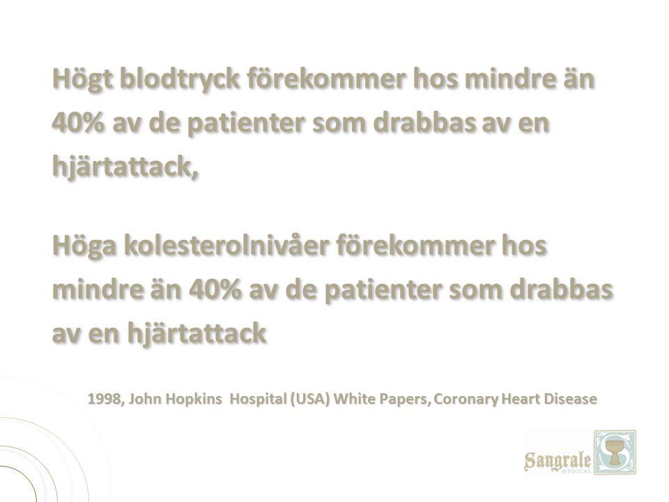 1998, John Hopkins Hospital (USA) White Papers, Coronary Heart Disease Högt blodtryck förekommer hos mindre än 40% av de patienter som drabbas av en h