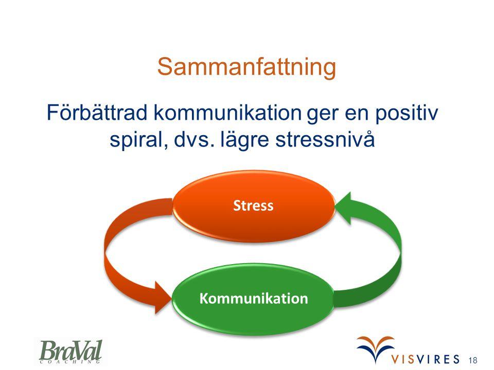 Sammanfattning Förbättrad kommunikation ger en positiv spiral, dvs. lägre stressnivå 18 Stress Kommunikation