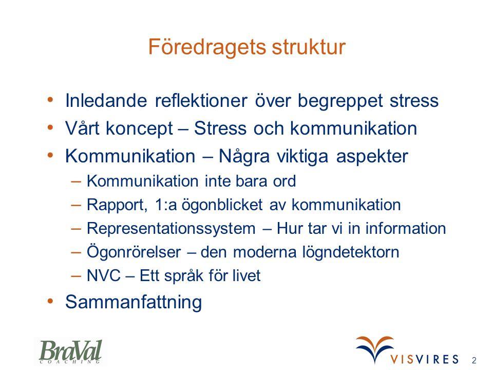 Föredragets struktur • Inledande reflektioner över begreppet stress • Vårt koncept – Stress och kommunikation • Kommunikation – Några viktiga aspekter