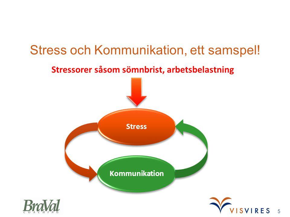 Stress och Kommunikation, ett samspel! 5 Stress Kommunikation Stressorer såsom sömnbrist, arbetsbelastning