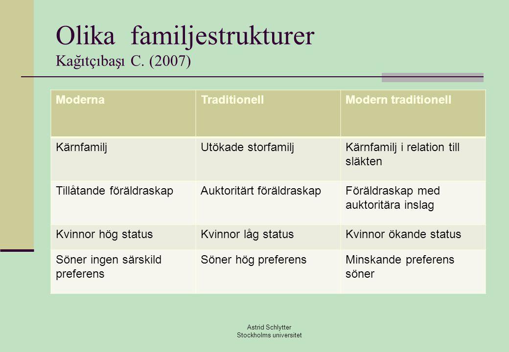 Olika familjestrukturer Kag ̆ ıtçıbas ̧ ı C. (2007) ModernaTraditionellModern traditionell KärnfamiljUtökade storfamiljKärnfamilj i relation till släk