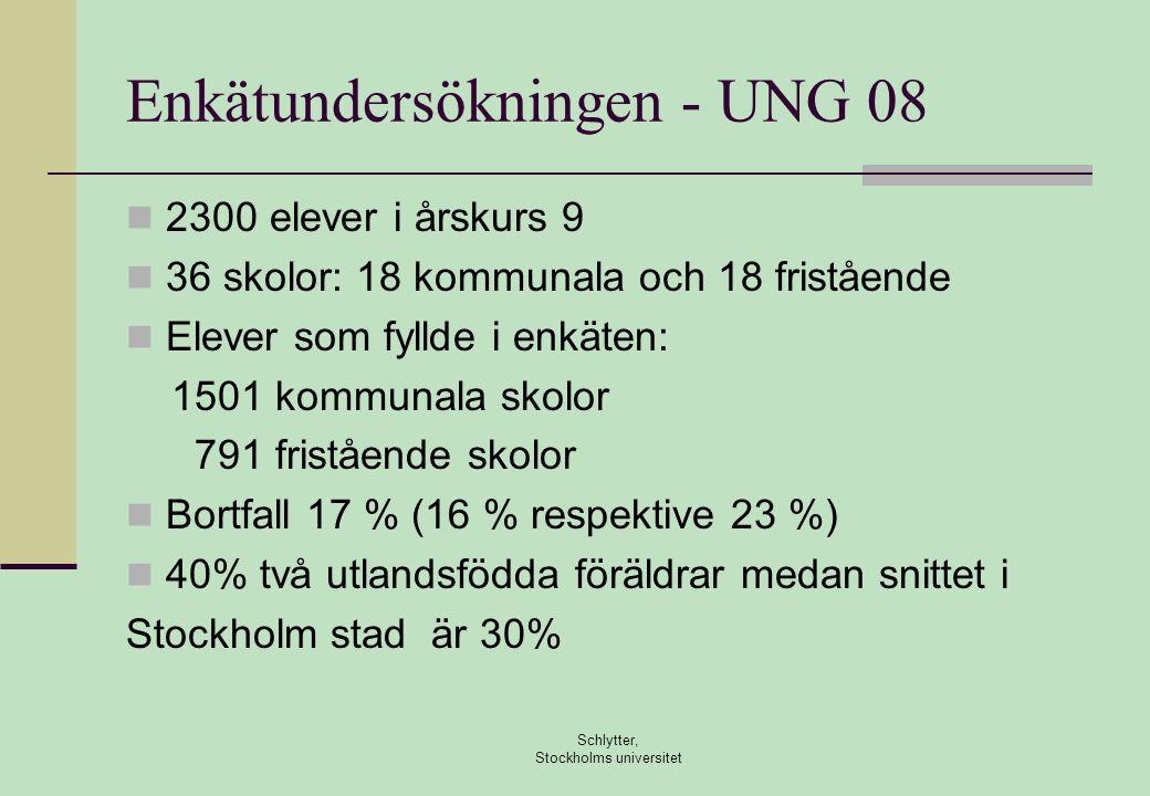 Schlytter, Stockholms universitet Enkätundersökningen - UNG 08  2300 elever i årskurs 9  36 skolor: 18 kommunala och 18 fristående  Elever som fyllde i enkäten: 1501 kommunala skolor 791 fristående skolor  Bortfall 17 % (16 % respektive 23 %)  40% två utlandsfödda föräldrar medan snittet i Stockholm stad är 30%