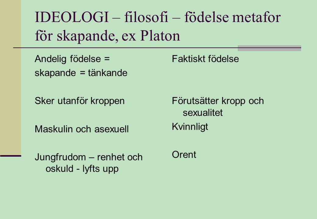 IDEOLOGI – filosofi – födelse metafor för skapande, ex Platon Andelig födelse = skapande = tänkande Sker utanför kroppen Maskulin och asexuell Jungfru