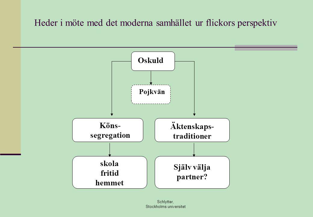 Hur hantera vår svaghet  Handlande avgörande – inte vad föräldrar säger  Inte vad föräldrarna säger till oss om varför  Inte vad föräldrar säger till oss om vad de nu tycker – vill göra  Måste förstå sammanhanget Schlytter, Stockholms universitet